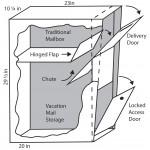 QualArc Vacation Mailbox (without Post) - Model WF-VACMB
